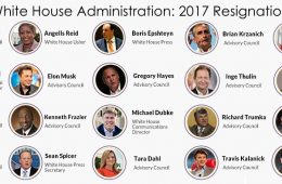 White House Administration: Senior Officials